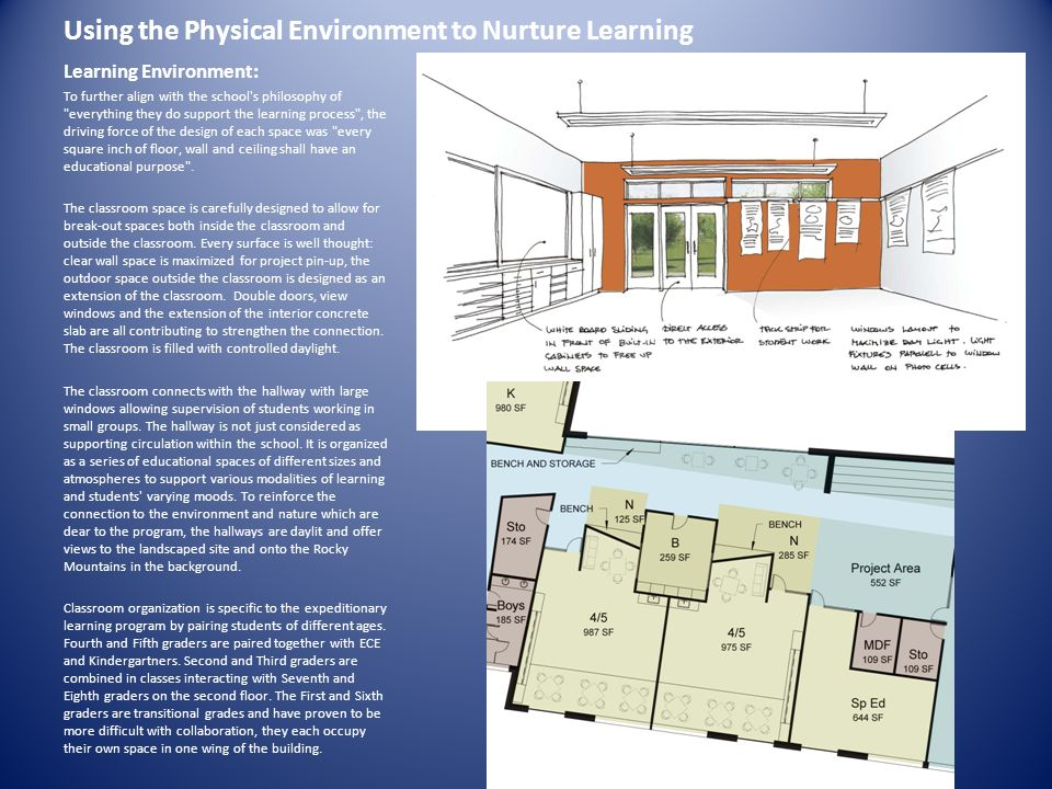 Using the Physical Environment to Nurture Learning Learning Environment: To further align with the school's philosophy of