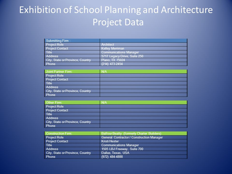 Exhibition of School Planning and Architecture Project Data Submitting Firm : Project RoleArchitect Project ContactKelley Merriman TitleCommunications
