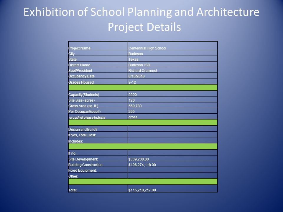 Exhibition of School Planning and Architecture Project Details Project Name Centennial High School City Burleson State Texas District Name Burleson IS