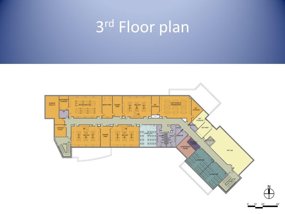 3 rd Floor plan