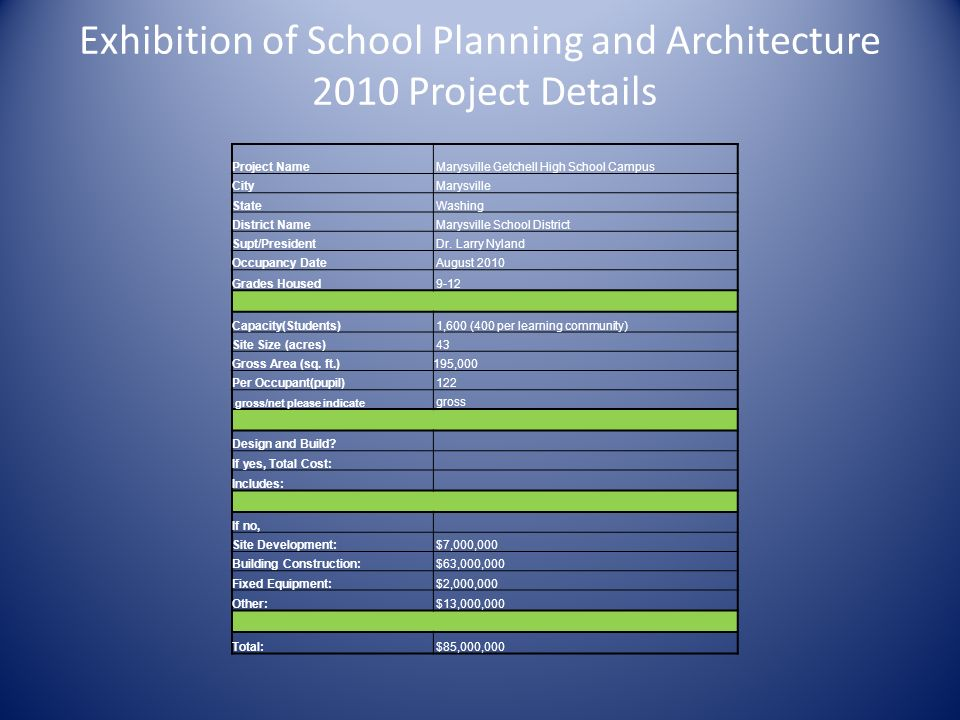 Exhibition of School Planning and Architecture 2010 Project Details Project Name Marysville Getchell High School Campus City Marysville State Washing