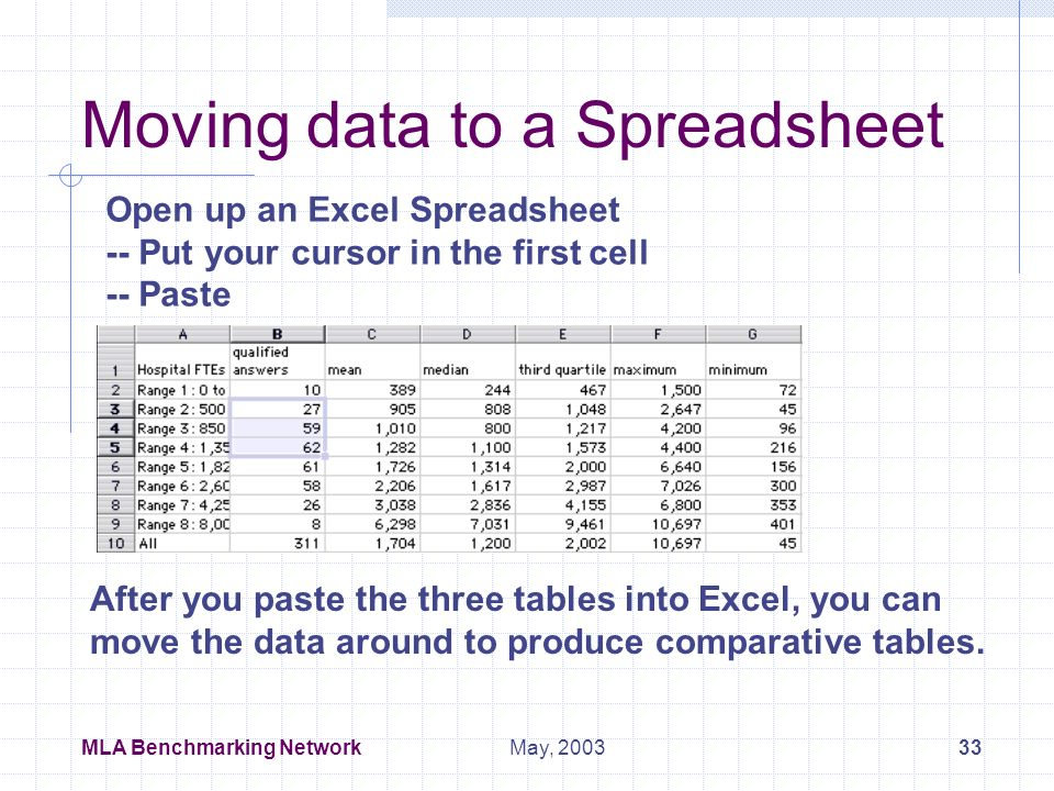 MLA Benchmarking Network32May, 2003 Moving data to a Spreadsheet Using Internet Explorer -- Highlight the table and Copy
