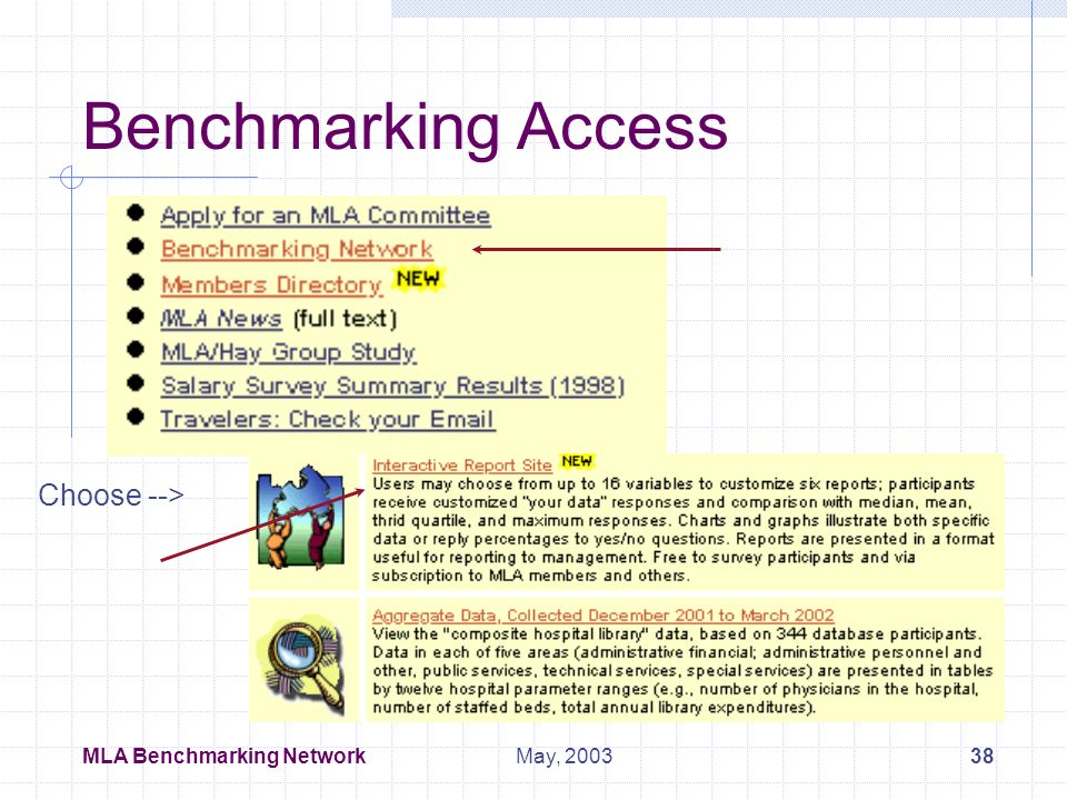 MLA Benchmarking Network37May, 2003 Benchmarking Access Part 2 - Interactive Site Go to URL: http://MLANET.org