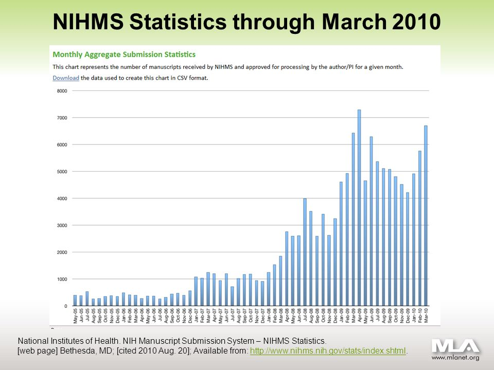 National Institutes of Health. NIH Manuscript Submission System – NIHMS Statistics.