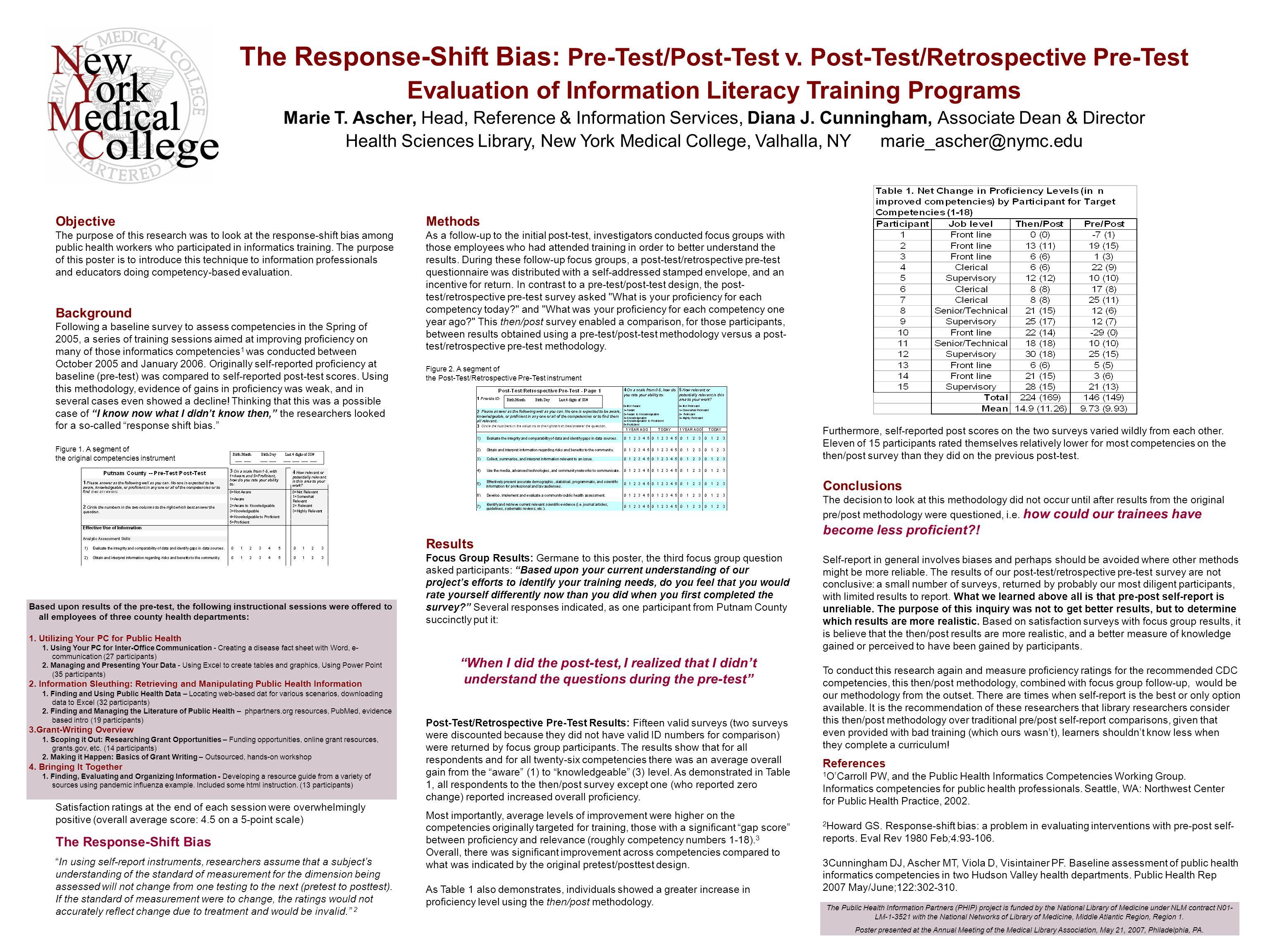 The Response-Shift Bias: Pre-Test/Post-Test v.