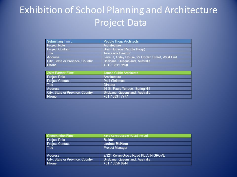 Exhibition of School Planning and Architecture Project Data Submitting Firm :Peddle Thorp Architects Project RoleArchitecture Project ContactBrett Hud