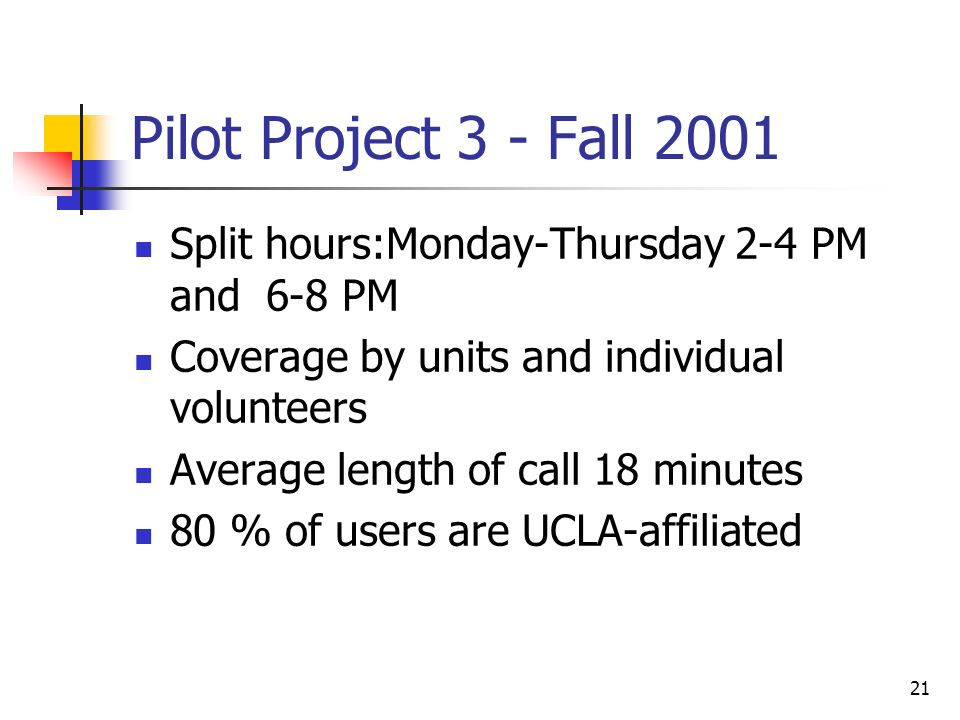 21 Pilot Project 3 - Fall 2001 Split hours:Monday-Thursday 2-4 PM and 6-8 PM Coverage by units and individual volunteers Average length of call 18 minutes 80 % of users are UCLA-affiliated