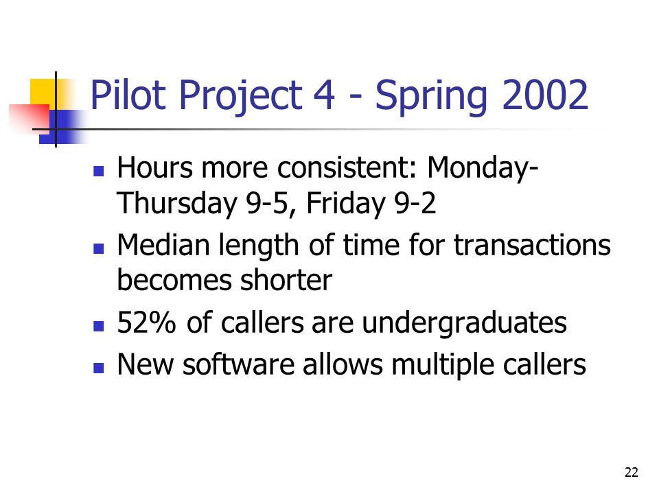 22 Pilot Project 4 - Spring 2002 Hours more consistent: Monday- Thursday 9-5, Friday 9-2 Median length of time for transactions becomes shorter 52% of callers are undergraduates New software allows multiple callers