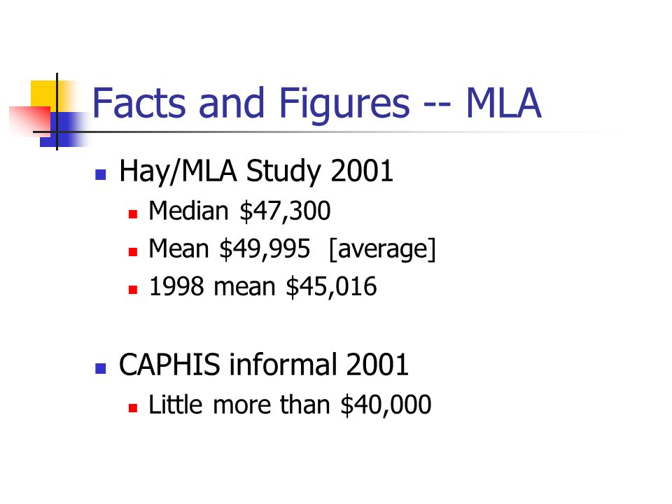 Facts and Figures -- MLA Hay/MLA Study 2001 Median $47,300 Mean $49,995 [average] 1998 mean $45,016 CAPHIS informal 2001 Little more than $40,000