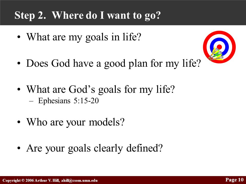 Copyright © 2006 Arthur V. Hill, ahill@csom.umn.edu Page 10 What are my goals in life.