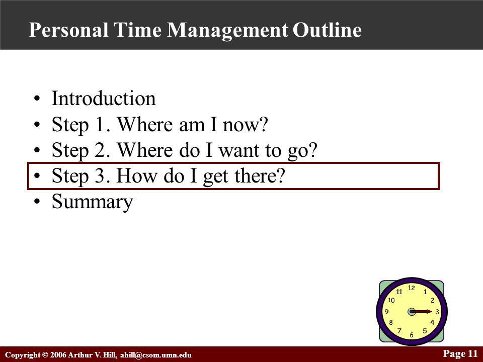Copyright © 2006 Arthur V. Hill, ahill@csom.umn.edu Page 11 Personal Time Management Outline Introduction Step 1. Where am I now? Step 2. Where do I w