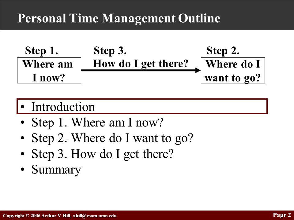 Copyright © 2006 Arthur V. Hill, ahill@csom.umn.edu Page 2 Personal Time Management Outline Introduction Step 1. Where am I now? Step 2. Where do I wa