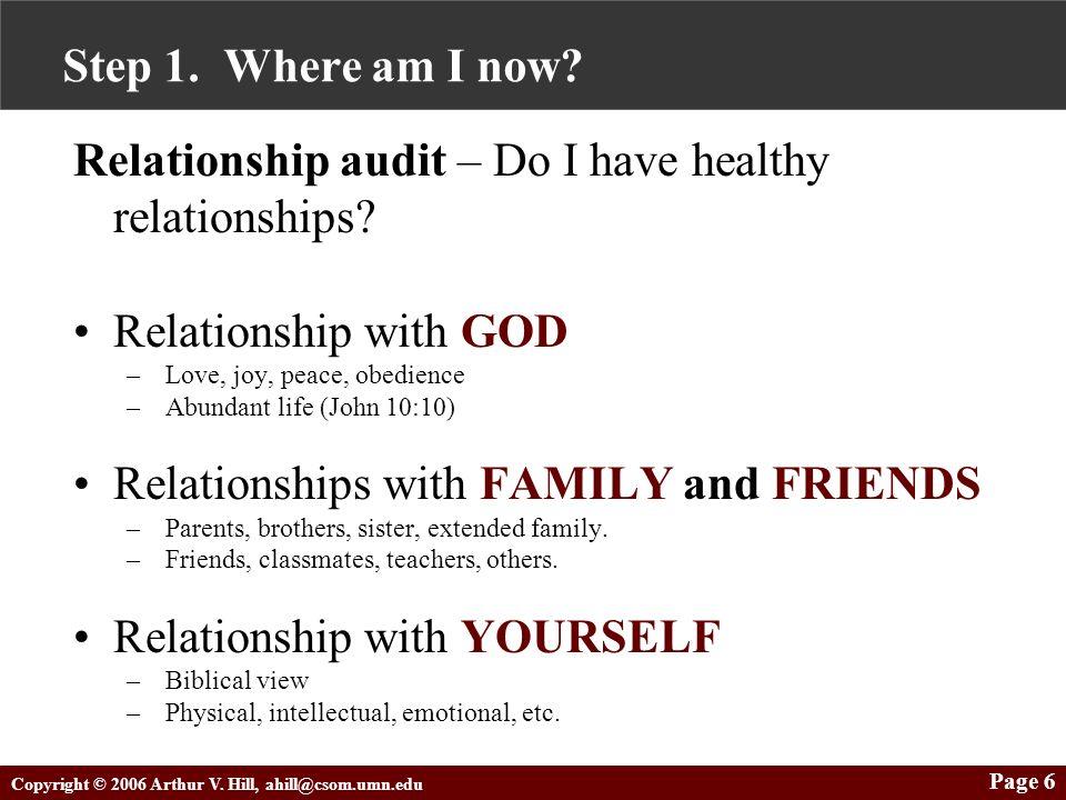 Copyright © 2006 Arthur V. Hill, ahill@csom.umn.edu Page 6 Step 1. Where am I now? Relationship audit – Do I have healthy relationships? Relationship
