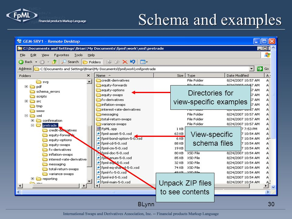 BLynn30 Schema and examples Unpack ZIP files to see contents Directories for view-specific examples View-specific schema files
