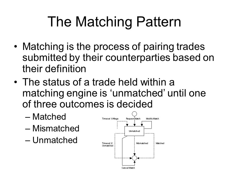 The Matching Pattern Matching is the process of pairing trades submitted by their counterparties based on their definition The status of a trade held within a matching engine is unmatched until one of three outcomes is decided –Matched –Mismatched –Unmatched
