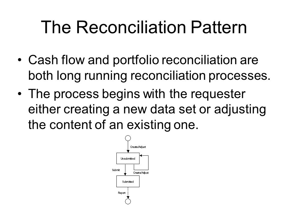 The Reconciliation Pattern Cash flow and portfolio reconciliation are both long running reconciliation processes.