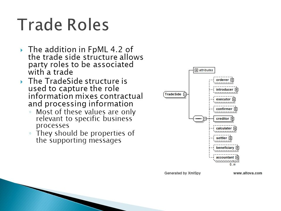 The addition in FpML 4.2 of the trade side structure allows party roles to be associated with a trade The TradeSide structure is used to capture the role information mixes contractual and processing information Most of these values are only relevant to specific business processes They should be properties of the supporting messages
