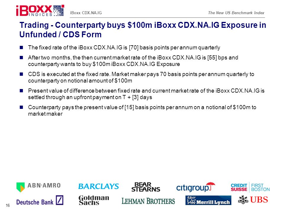 Reference (apr02) The New US Benchmark IndexiBoxx CDX.NA.IG 16 Trading - Counterparty buys $100m iBoxx CDX.NA.IG Exposure in Unfunded / CDS Form The f