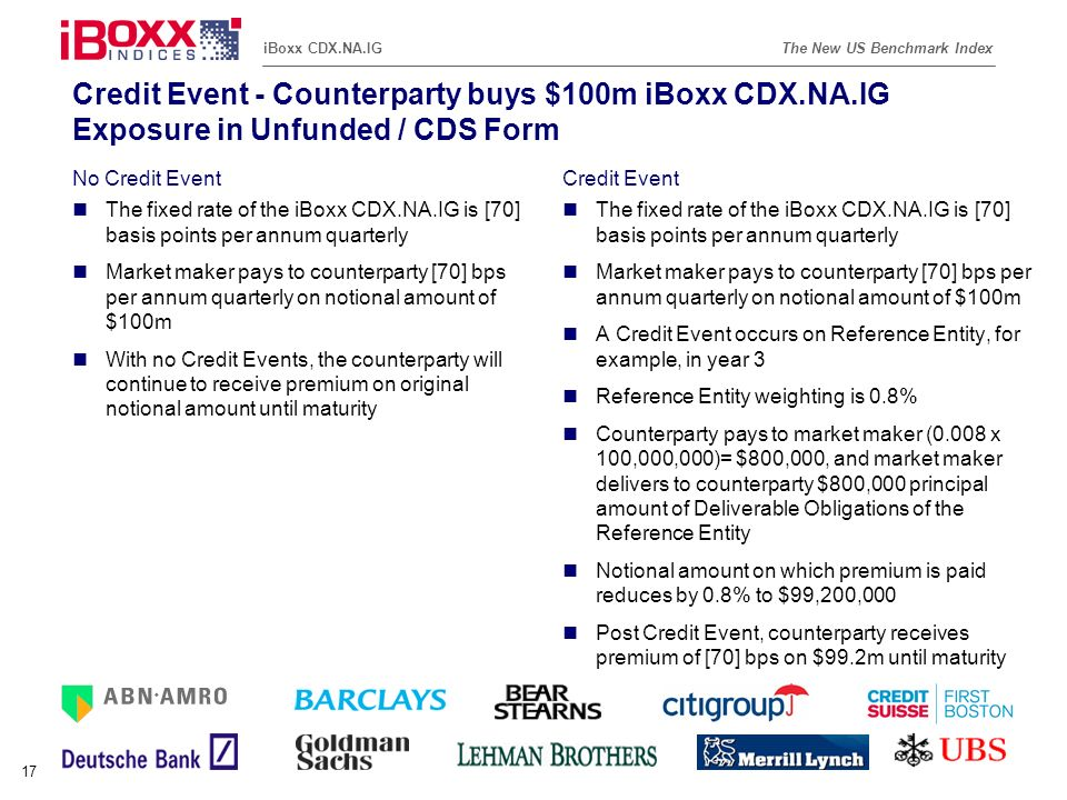 Reference (apr02) The New US Benchmark IndexiBoxx CDX.NA.IG 17 Credit Event - Counterparty buys $100m iBoxx CDX.NA.IG Exposure in Unfunded / CDS Form