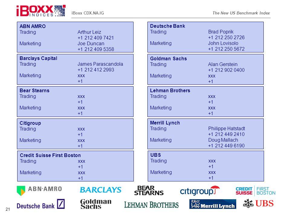 Reference (apr02) The New US Benchmark IndexiBoxx CDX.NA.IG 21 ABN AMRO TradingArthur Leiz +1 212 409 7421 MarketingJoe Duncan +1 212 409 5358 Deutsch