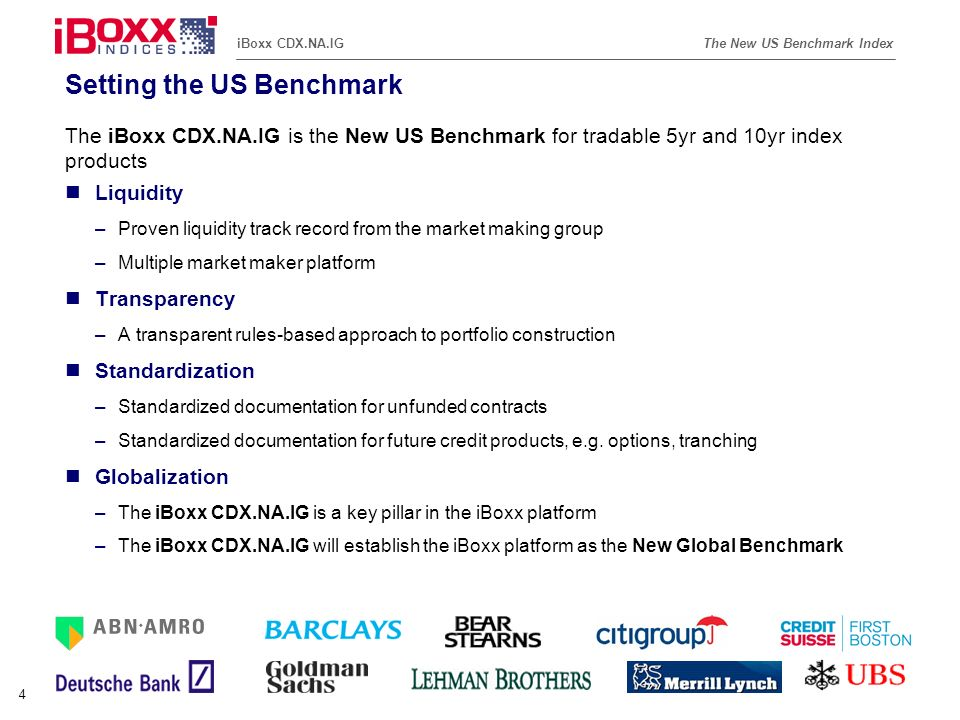 Reference (apr02) The New US Benchmark IndexiBoxx CDX.NA.IG 5 Key Features Clear rules for portfolio construction* Pricing via Bloomberg Standardization and multi-market maker platform to ensure transparency Active participation of iBoxx Ltd as Administrator Every six months One roll mechanism agreed across all market makers Simple and clear roll mechanism, derived from successful mechanism in Europe Track record in: –CDS flow market –Other credit indexes –iBoxx Notes in Europe The largest platform of leading market makers Inter dealer broker participation Liquidity & Track Record Rolling Transparency iBoxx CDX.NA.IG to be the New US Benchmark iBoxx already established as the benchmark in Europe Unfunded Tradable sector swaps Options** Tranching** Standardized documentation 5 and 10 year maturities No fees Static portfolio of 125 diverse names Structure Product Breadth Globalization * See Portfolio Rules of Construction ** To be released by year end