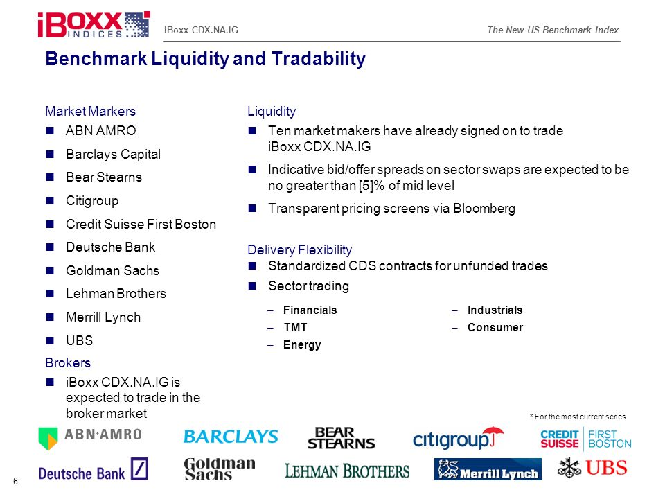 Reference (apr02) The New US Benchmark IndexiBoxx CDX.NA.IG 17 Credit Event - Counterparty buys $100m iBoxx CDX.NA.IG Exposure in Unfunded / CDS Form No Credit Event The fixed rate of the iBoxx CDX.NA.IG is [70] basis points per annum quarterly Market maker pays to counterparty [70] bps per annum quarterly on notional amount of $100m With no Credit Events, the counterparty will continue to receive premium on original notional amount until maturity Credit Event The fixed rate of the iBoxx CDX.NA.IG is [70] basis points per annum quarterly Market maker pays to counterparty [70] bps per annum quarterly on notional amount of $100m A Credit Event occurs on Reference Entity, for example, in year 3 Reference Entity weighting is 0.8% Counterparty pays to market maker (0.008 x 100,000,000)= $800,000, and market maker delivers to counterparty $800,000 principal amount of Deliverable Obligations of the Reference Entity Notional amount on which premium is paid reduces by 0.8% to $99,200,000 Post Credit Event, counterparty receives premium of [70] bps on $99.2m until maturity