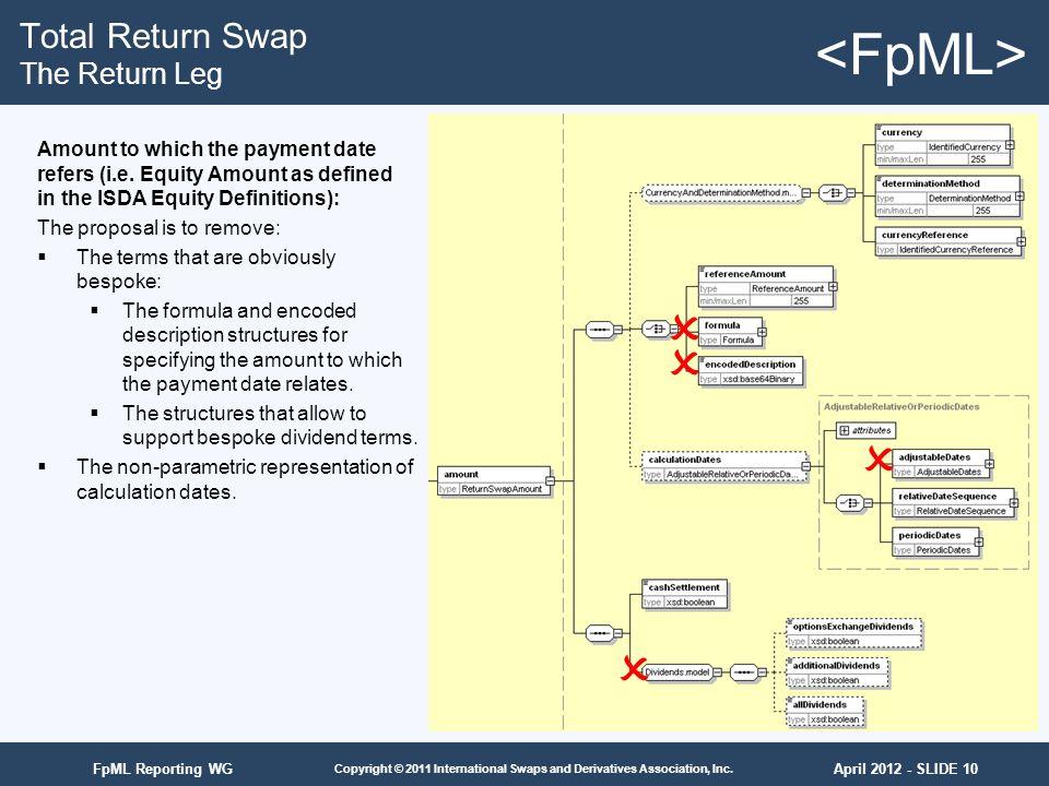 April 2012 - SLIDE 10 Copyright © 2011 International Swaps and Derivatives Association, Inc. FpML Reporting WG Total Return Swap The Return Leg Amount