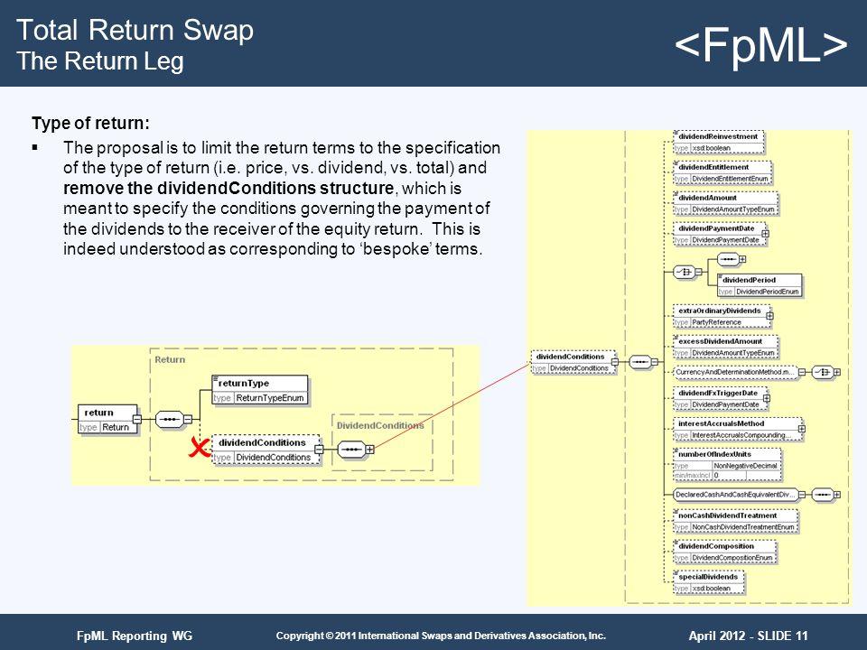 April 2012 - SLIDE 11 Copyright © 2011 International Swaps and Derivatives Association, Inc. FpML Reporting WG Total Return Swap The Return Leg Type o