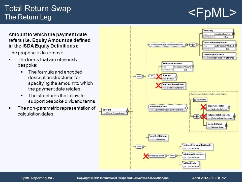 April 2012 - SLIDE 12 Copyright © 2011 International Swaps and Derivatives Association, Inc. FpML Reporting WG Total Return Swap The Return Leg Amount