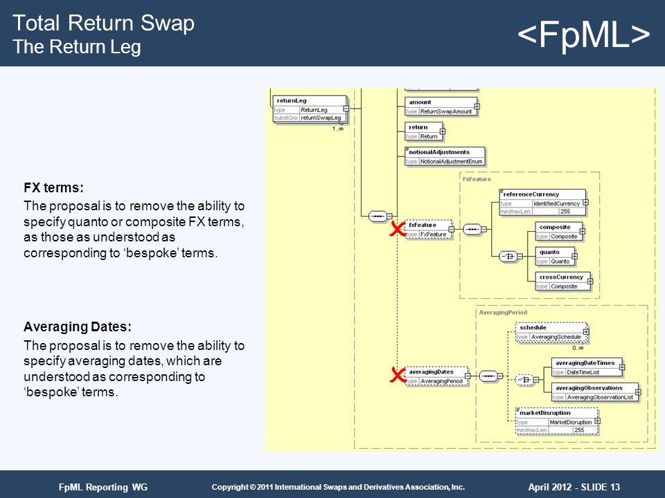 April 2012 - SLIDE 13 Copyright © 2011 International Swaps and Derivatives Association, Inc. FpML Reporting WG Total Return Swap The Return Leg FX ter