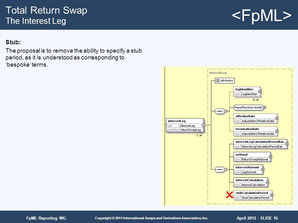 April 2012 - SLIDE 16 Copyright © 2011 International Swaps and Derivatives Association, Inc. FpML Reporting WG Total Return Swap The Interest Leg Stub