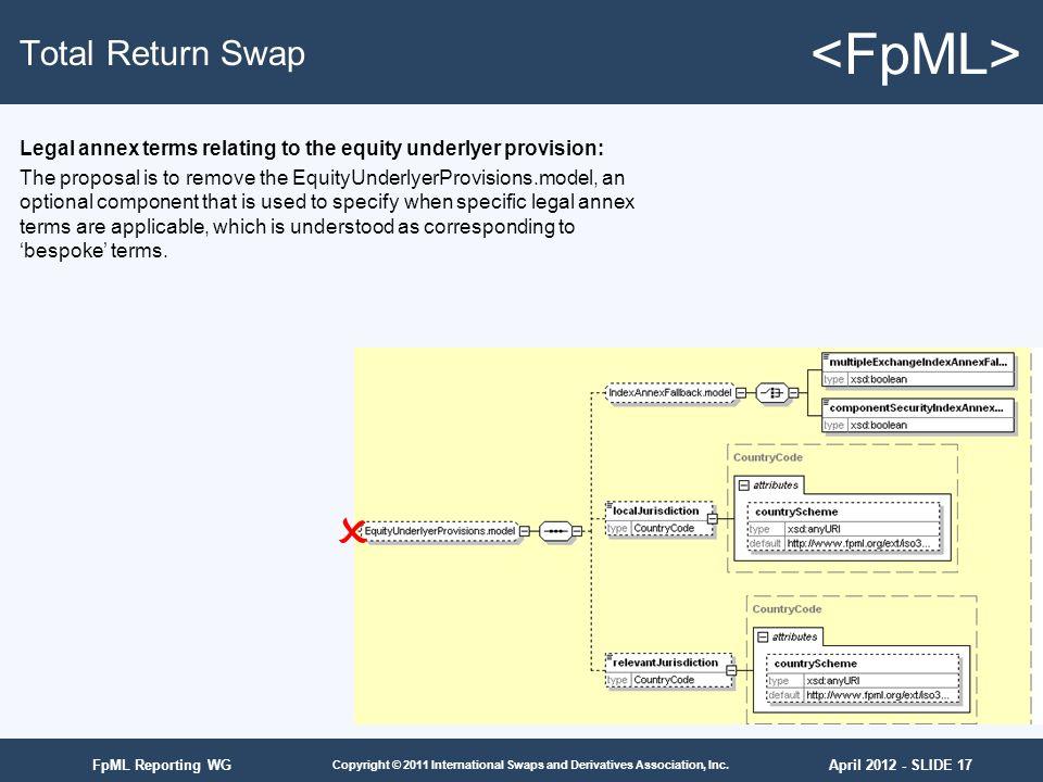 April 2012 - SLIDE 17 Copyright © 2011 International Swaps and Derivatives Association, Inc. FpML Reporting WG Total Return Swap Legal annex terms rel