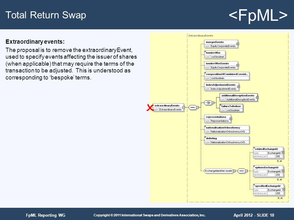 April 2012 - SLIDE 18 Copyright © 2011 International Swaps and Derivatives Association, Inc. FpML Reporting WG Total Return Swap Extraordinary events: