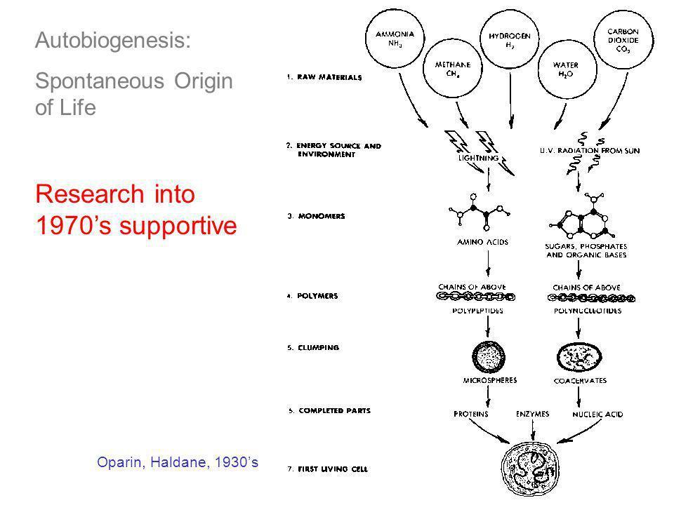 Oparin, Haldane, 1930s Autobiogenesis: Spontaneous Origin of Life Research into 1970s supportive