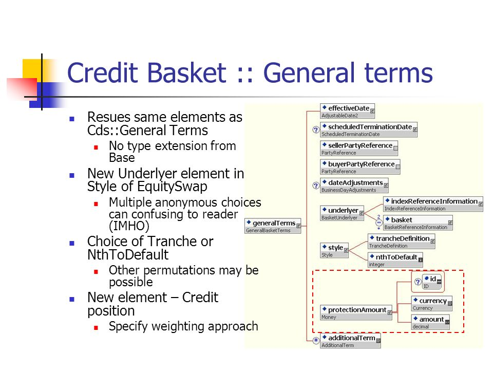 Credit Basket :: General terms Resues same elements as Cds::General Terms No type extension from Base New Underlyer element in Style of EquitySwap Multiple anonymous choices can confusing to reader (IMHO) Choice of Tranche or NthToDefault Other permutations may be possible New element – Credit position Specify weighting approach