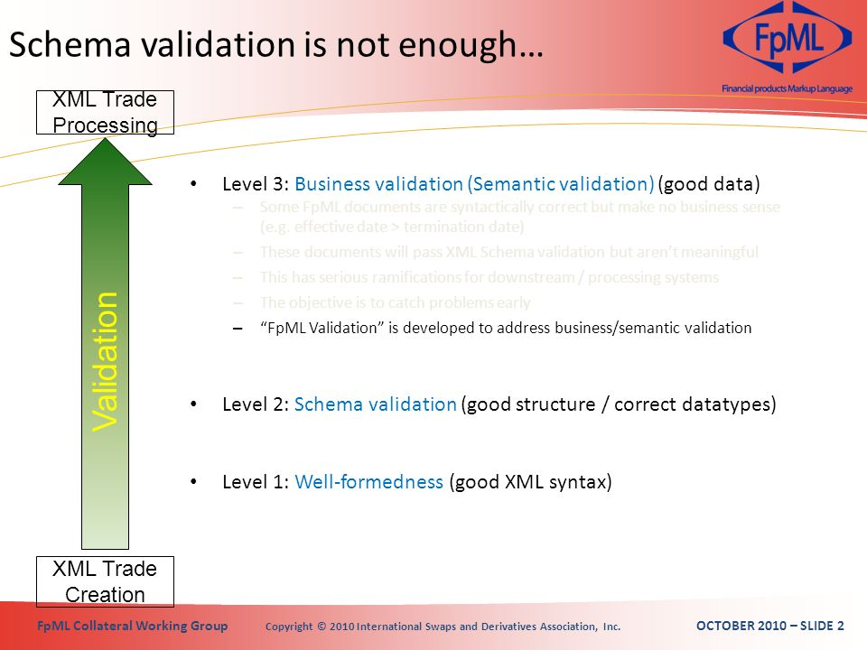 FpML Collateral Working Group Copyright © 2010 International Swaps and Derivatives Association, Inc. OCTOBER 2010 – SLIDE 2 Level 3: Business validati