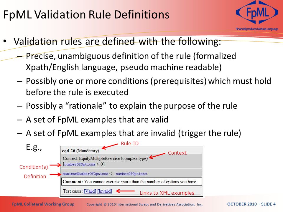 FpML Collateral Working Group Copyright © 2010 International Swaps and Derivatives Association, Inc. OCTOBER 2010 – SLIDE 4 FpML Validation Rule Defin