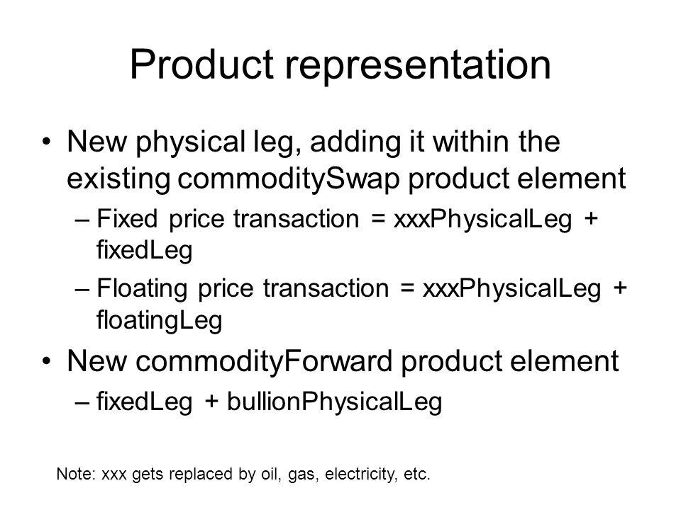commoditySwap