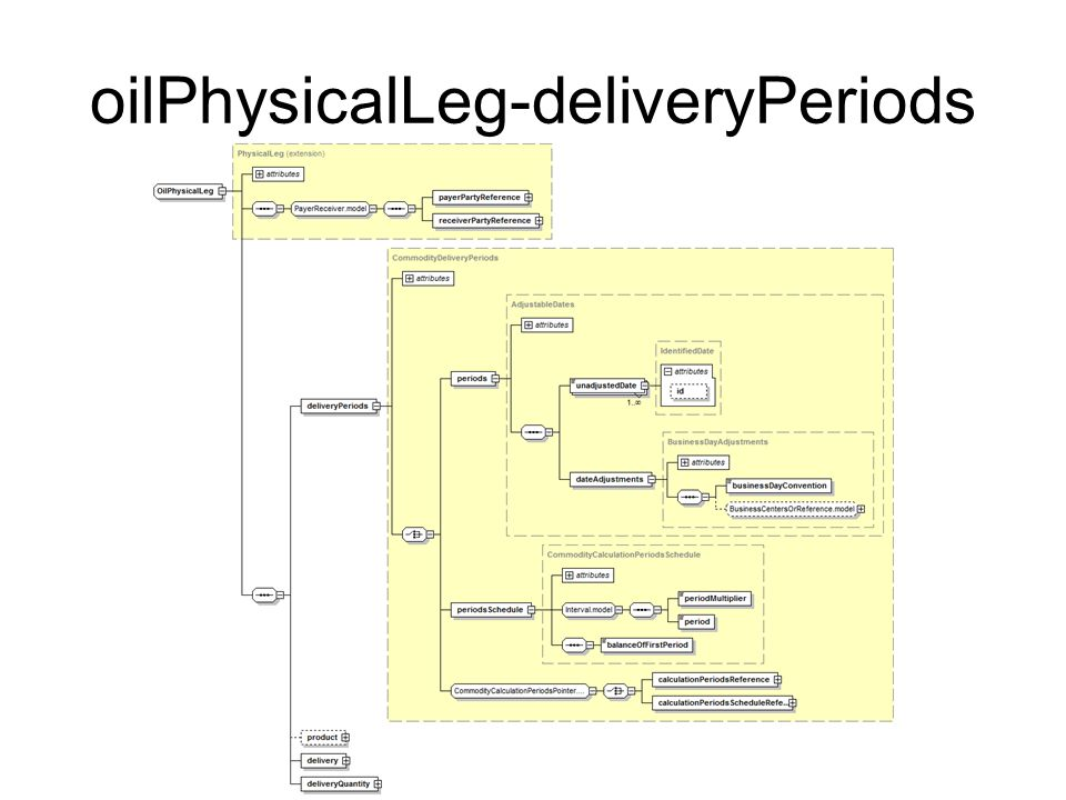 oilPhysicalLeg-product