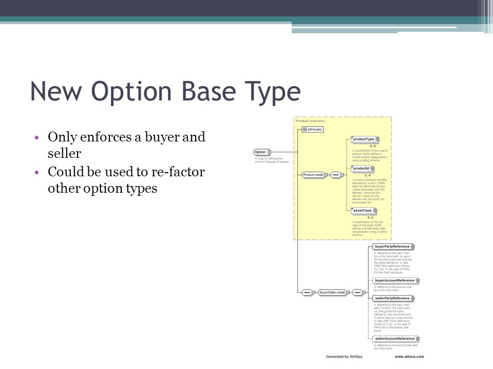 New Option Base Type Only enforces a buyer and seller Could be used to re-factor other option types