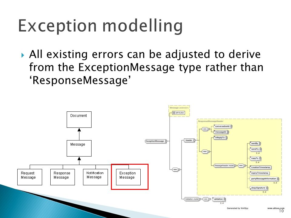 10 All existing errors can be adjusted to derive from the ExceptionMessage type rather than ResponseMessage