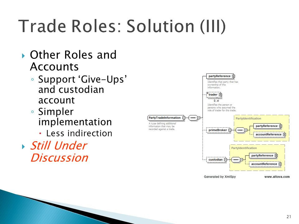 21 Other Roles and Accounts Support Give-Ups and custodian account Simpler implementation Less indirection Still Under Discussion