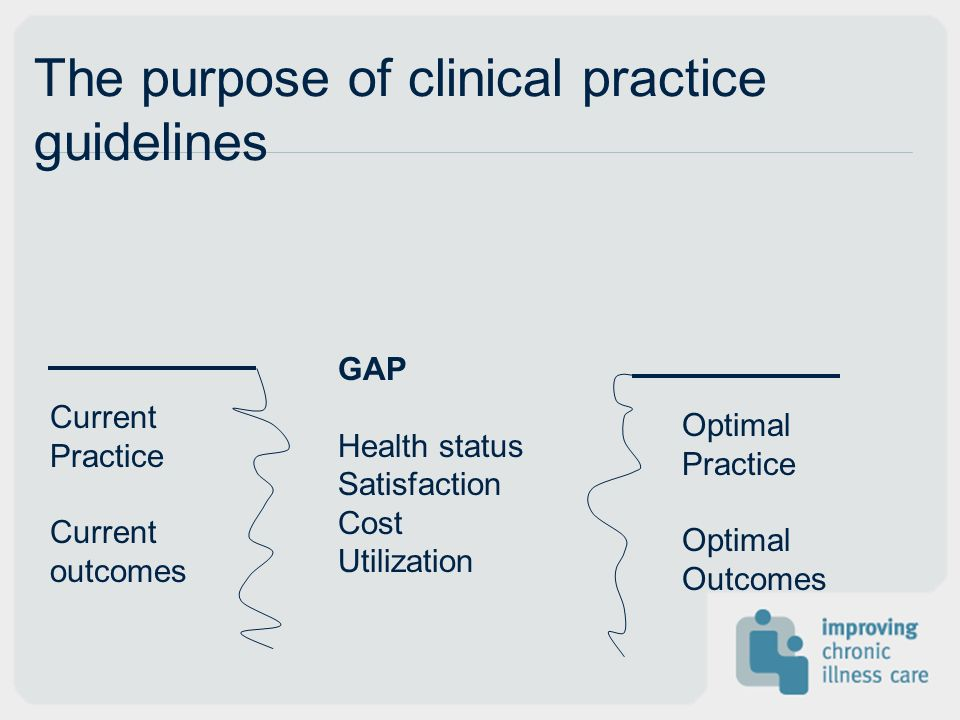 The purpose of clinical practice guidelines Current Practice Current outcomes Optimal Practice Optimal Outcomes GAP Health status Satisfaction Cost Utilization