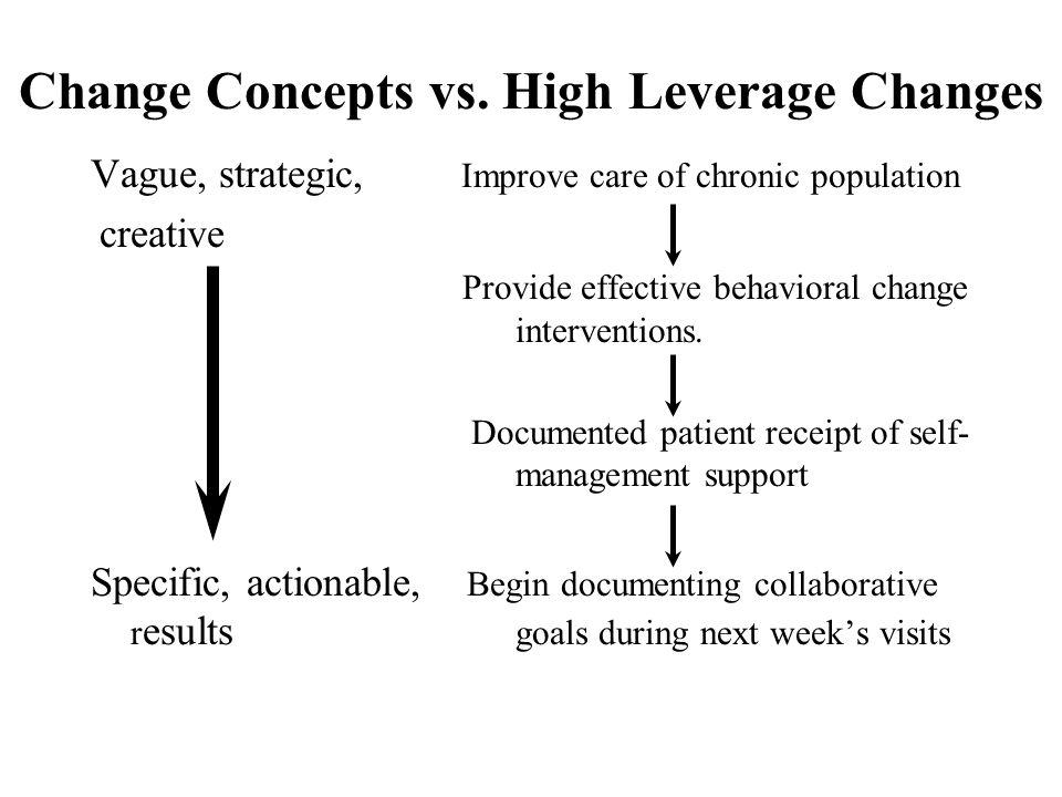 Change Concepts vs. High Leverage Changes Vague, strategic, Improve care of chronic population creative Provide effective behavioral change interventi