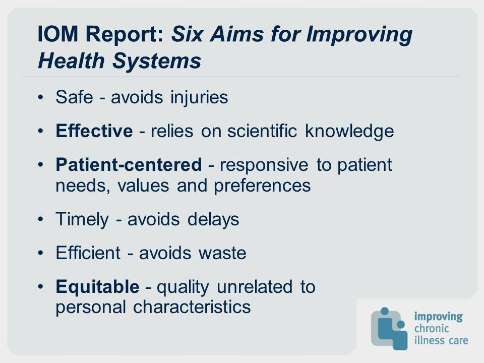 IOM Report: Six Aims for Improving Health Systems Safe - avoids injuries Effective - relies on scientific knowledge Patient-centered - responsive to p