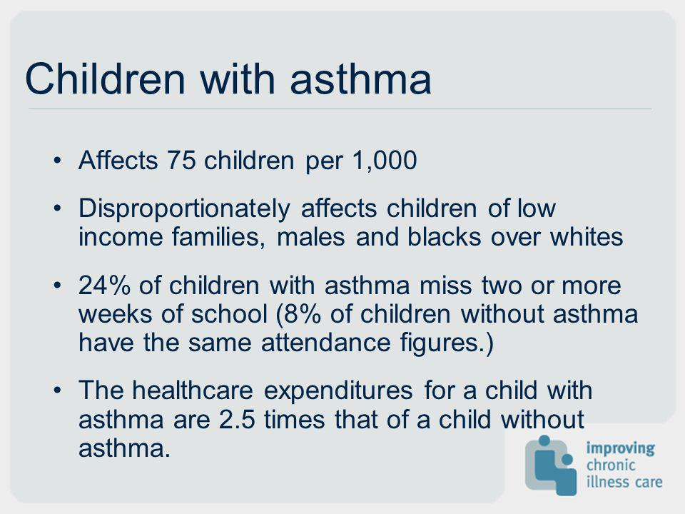 Children with asthma Affects 75 children per 1,000 Disproportionately affects children of low income families, males and blacks over whites 24% of chi