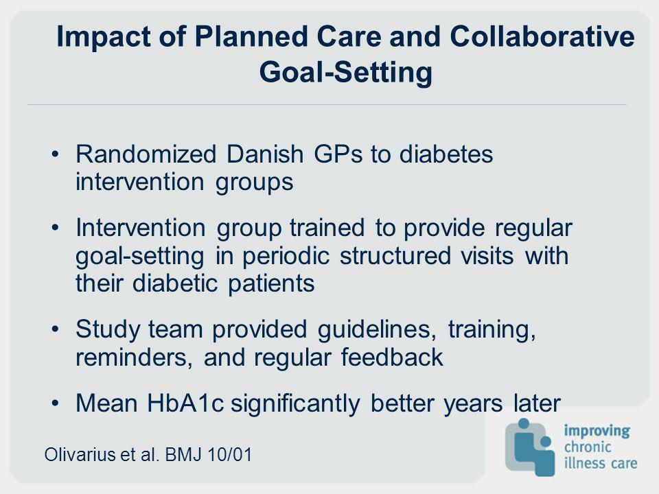 Impact of Planned Care and Collaborative Goal-Setting Randomized Danish GPs to diabetes intervention groups Intervention group trained to provide regu