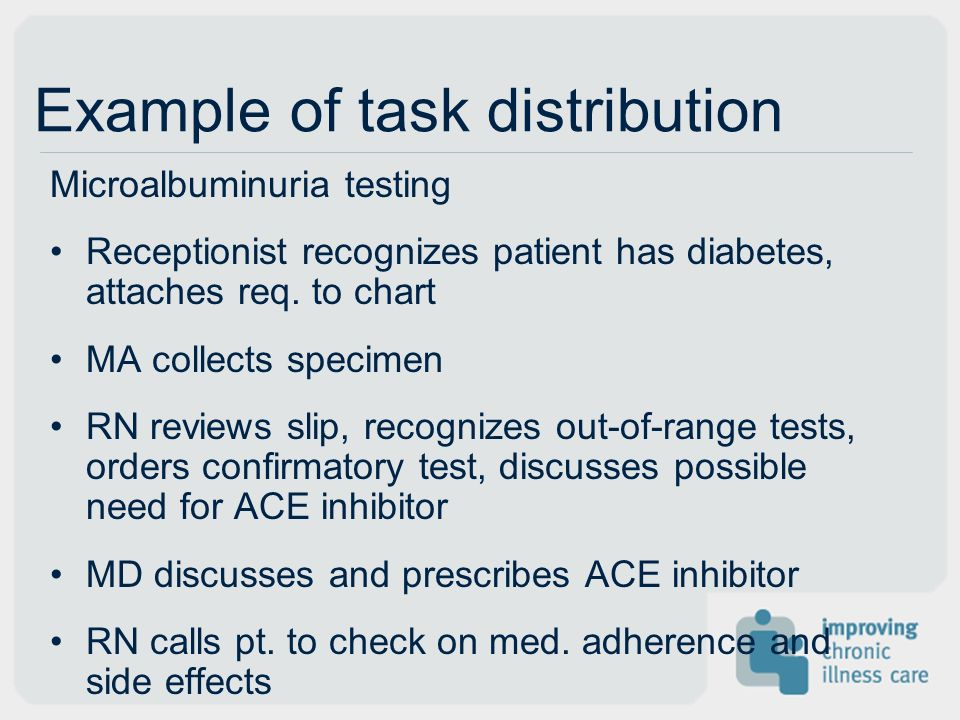 Example of task distribution Microalbuminuria testing Receptionist recognizes patient has diabetes, attaches req.