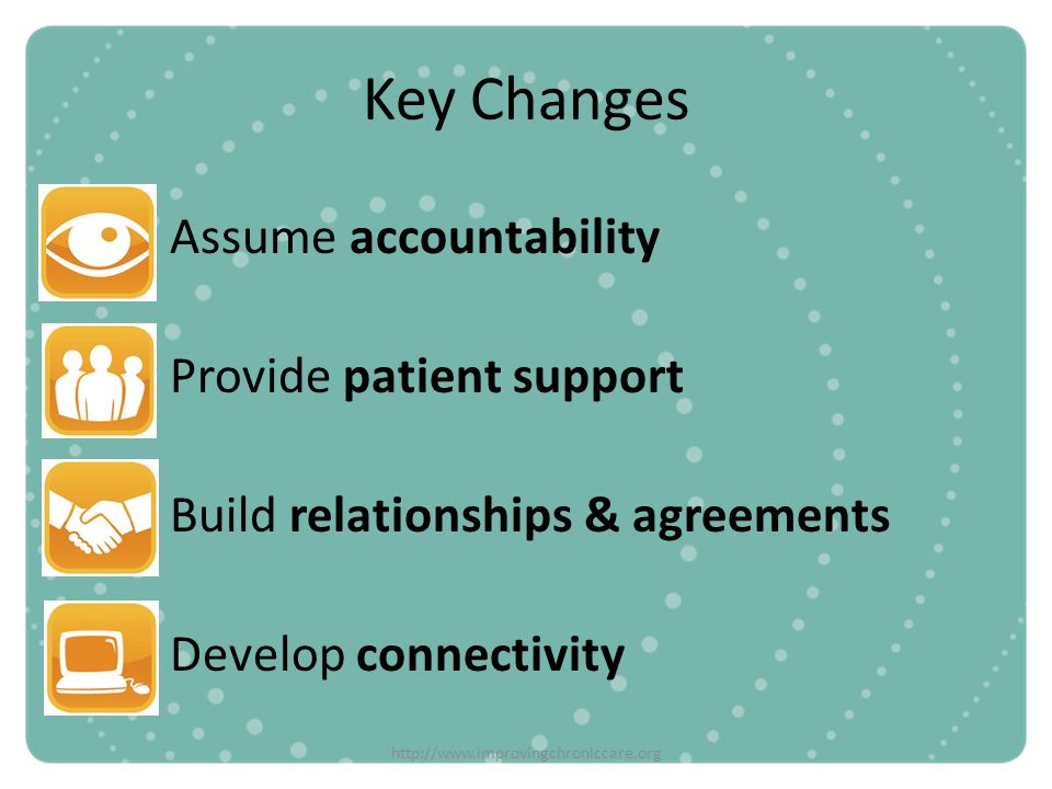 http://www.improvingchroniccare.org Key Changes Assume accountability Provide patient support Build relationships & agreements Develop connectivity