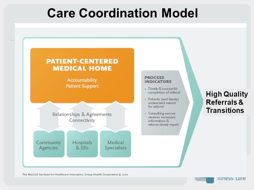 Care Coordination Model High Quality Referrals & Transitions